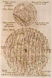 Johano Hevelijaus (1611–1687) sudarytas Mėnulio žemėlapis