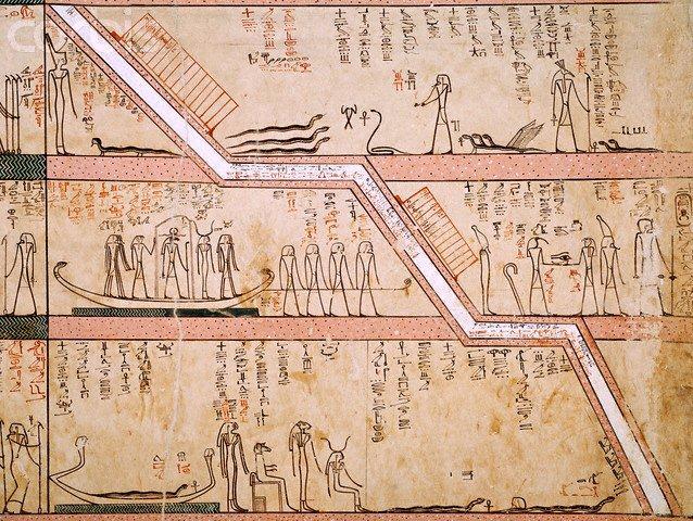 """Supaprastinta Duato mirusiųjų karalystės schema. Ji gali reprezentuoti geografiją – Nilą (vidurinis tarpsnis) ir du jo krantus; tris vienu metu egzistuojančius pasaulius – žemiškąjį, Duato ir Dausų;  mirusiojo dvylikos valandų kelionę iki finalinės """"stotelės"""". Lankytojo kelionė muziejaus salėmis ir koridoriais yra šios kelionės analogija. Šaltinis: www.egiptologia.org"""